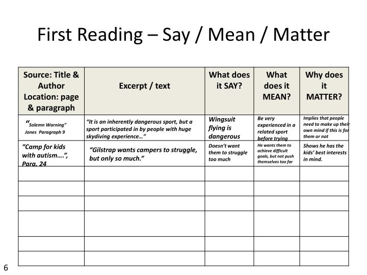 First Reading – Say / Mean / Matter