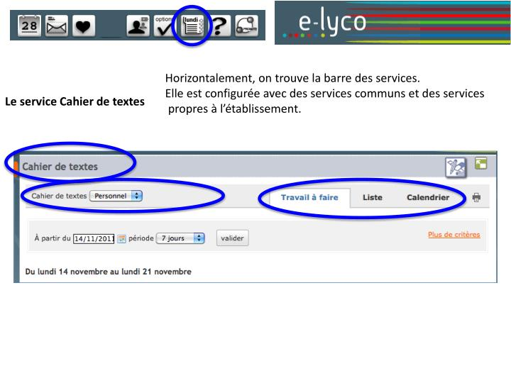 Horizontalement, on trouve la barre des services.