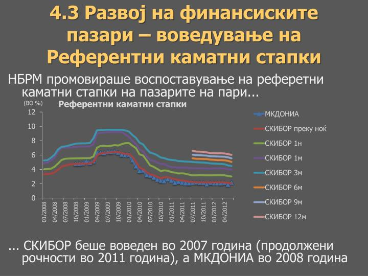 4.3 Развој на финансиските пазари – воведување на