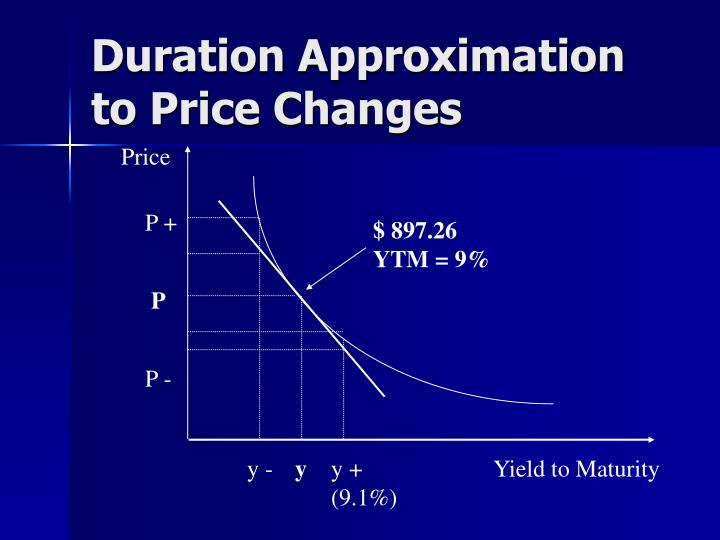 Duration Approximation to Price Changes