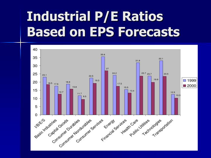 Industrial P/E Ratios Based on EPS Forecasts