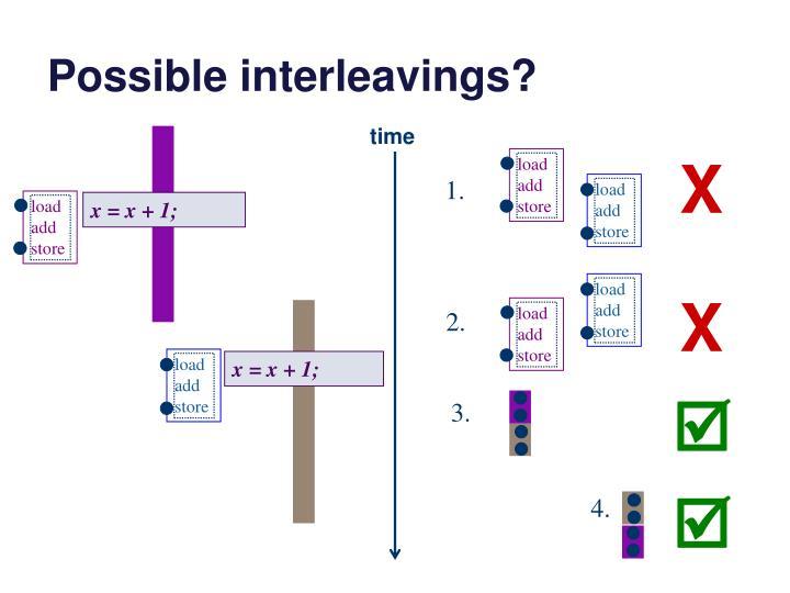 Possible interleavings?