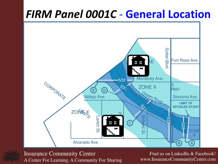 FIRM Panel 0001C