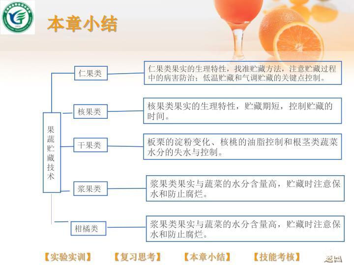 仁果类果实的生理特性,找准贮藏方法,注意贮藏过程中的病害防治;低温贮藏和气调贮藏的关键点控制。