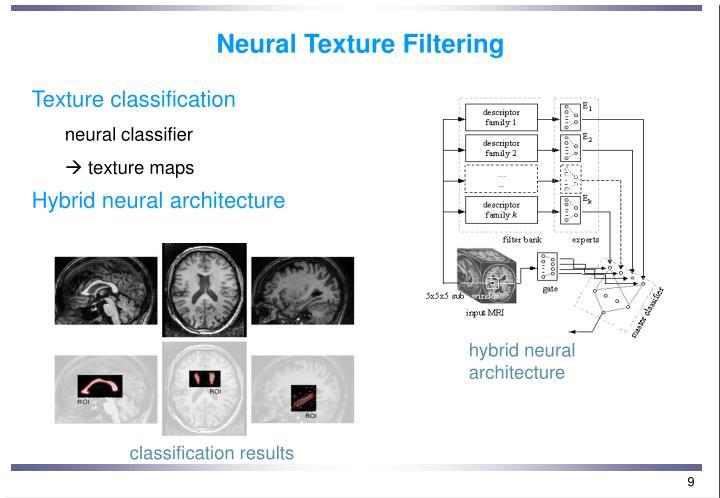 Neural Texture Filtering