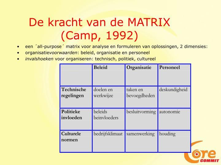 De kracht van de MATRIX (Camp, 1992)