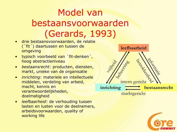 Model van bestaansvoorwaarden (Gerards, 1993)