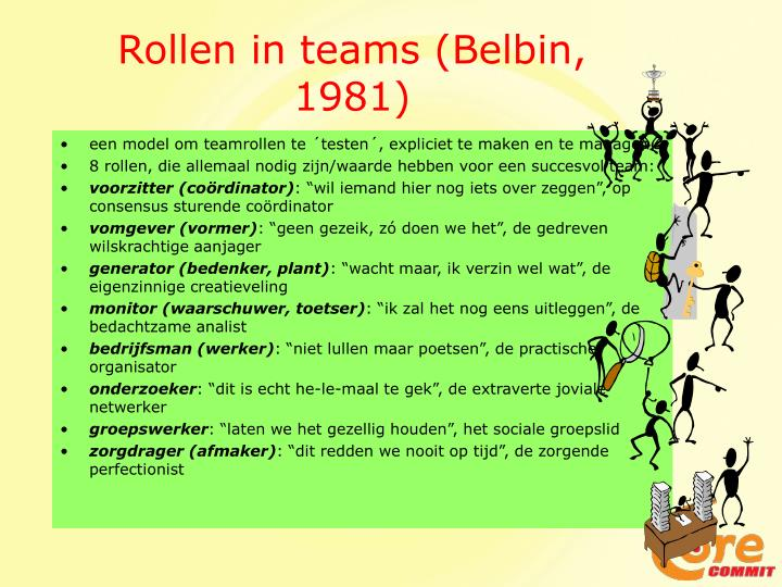 Rollen in teams (Belbin, 1981)