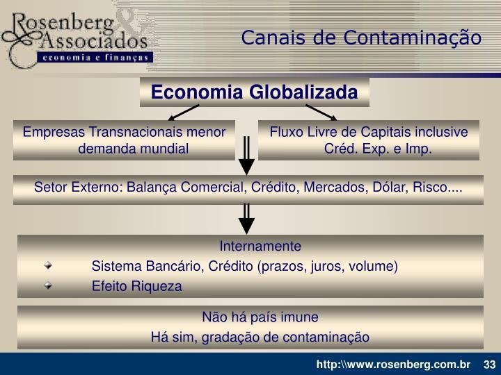 Canais de Contaminação