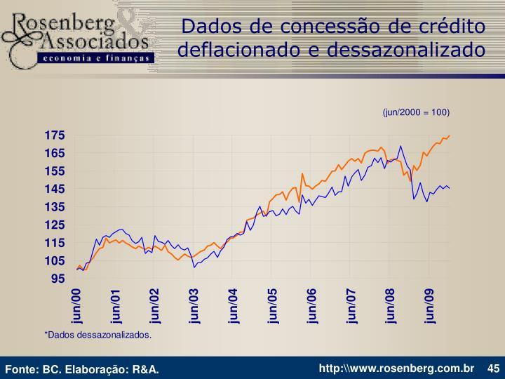 Dados de concessão de crédito deflacionado e dessazonalizado