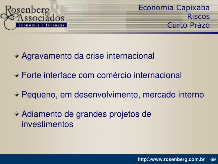 Economia Capixaba