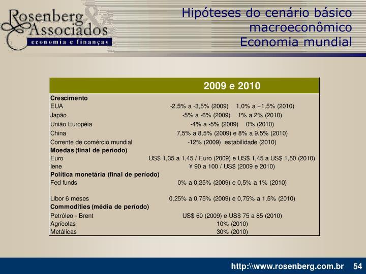 Hipóteses do cenário básico macroeconômico
