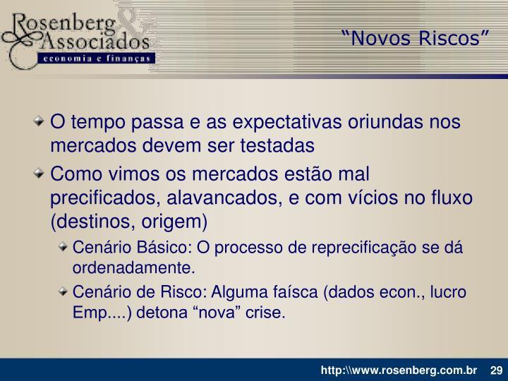 """""""Novos Riscos"""""""