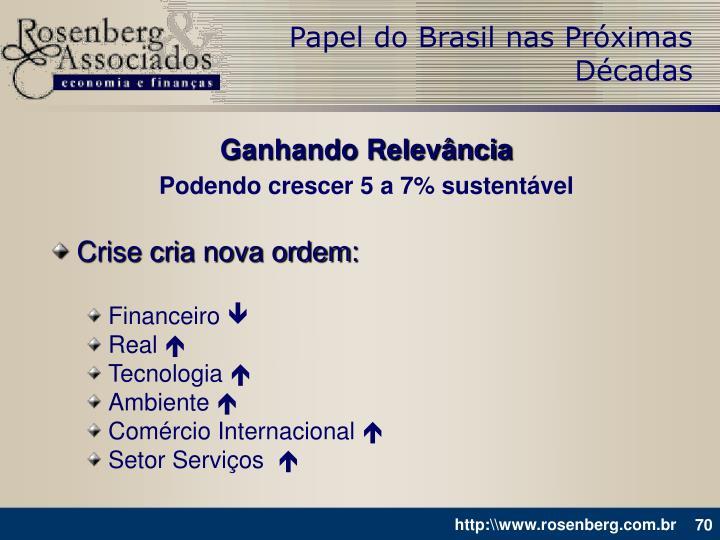 Papel do Brasil nas Próximas Décadas