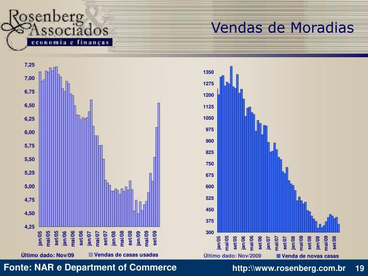 Vendas de Moradias