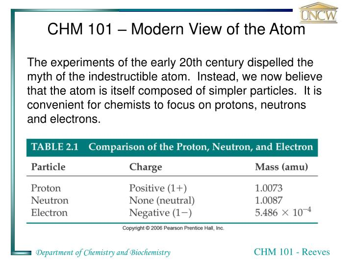 CHM 101 – Modern View of the Atom