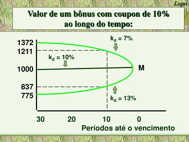 Valor de um bônus com coupon de 10%