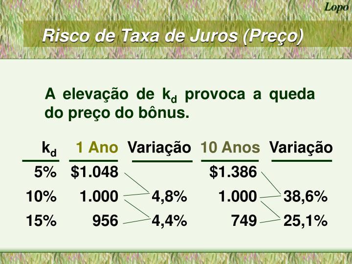 Risco de Taxa de Juros (Preço)