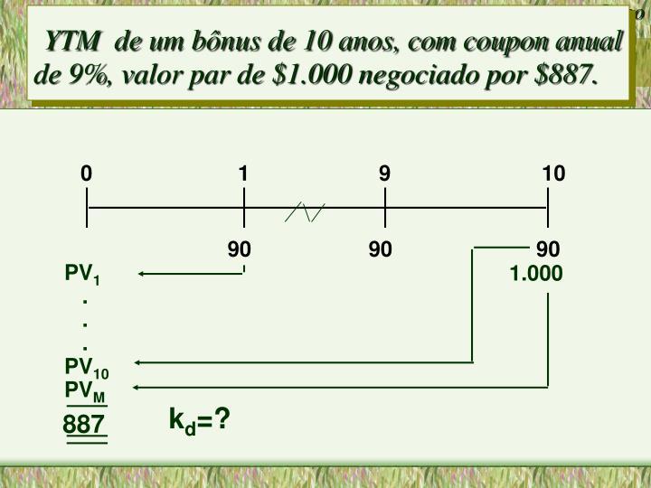 YTM  de um bônus de 10 anos, com coupon anual de 9%, valor par de $1.000 negociado por $887.
