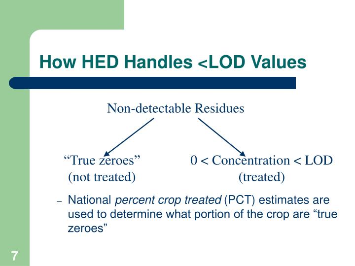 How HED Handles <LOD Values