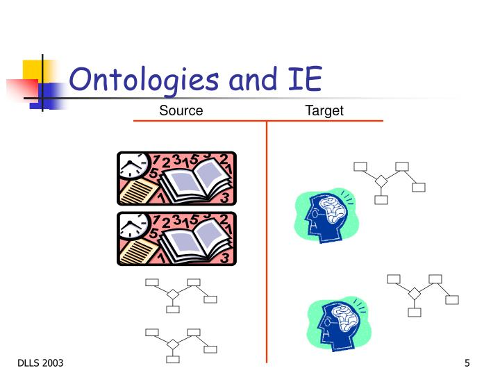 Ontologies and IE