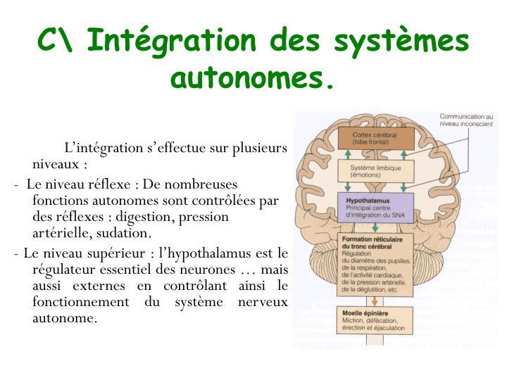 C\ Intégration des systèmes autonomes.