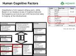 human cognitive factors