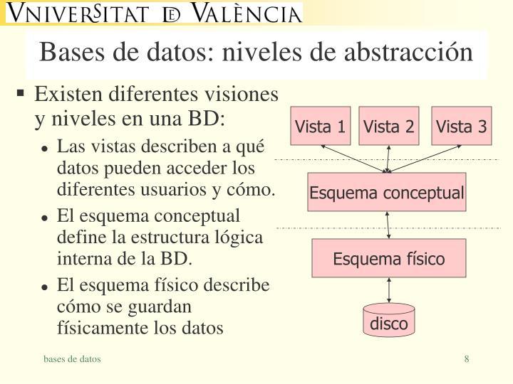 Bases de datos: niveles de abstracción