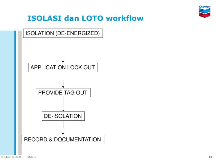 ISOLASI dan LOTO workflow