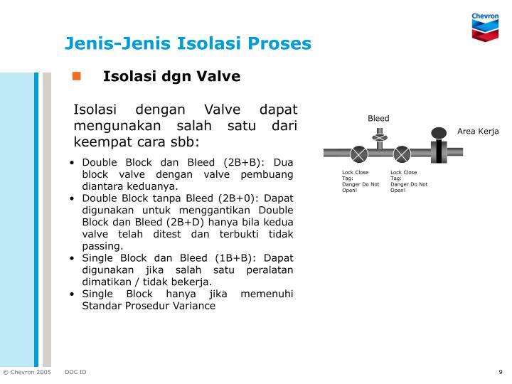 Jenis-Jenis Isolasi Proses