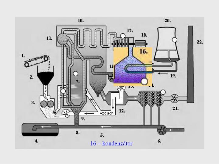 16 – kondenzátor