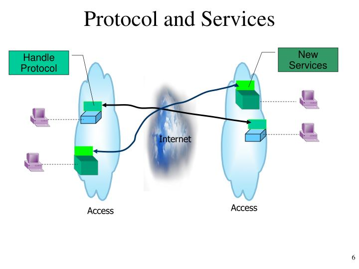 Protocol and Services