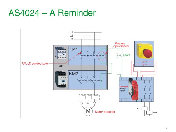 AS4024 – A Reminder