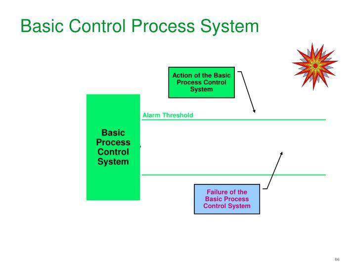 Basic Control Process System