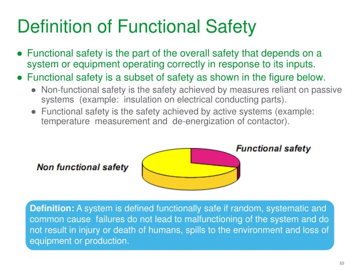 Definition of Functional Safety