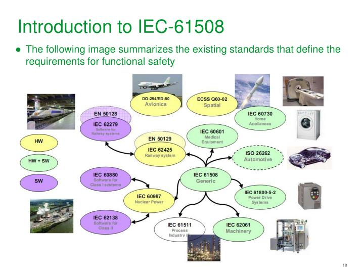 Introduction to IEC-61508