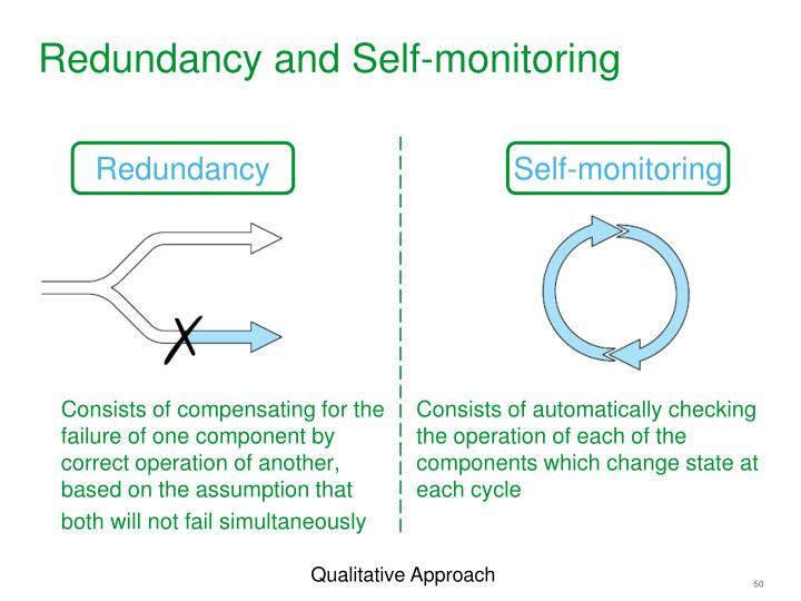 Redundancy and Self-monitoring