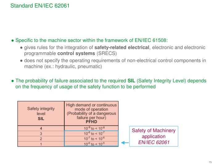 Standard EN/IEC 62061