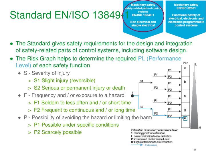 Standard EN/ISO 13849-1