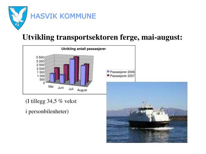 Utvikling antall passasjerer