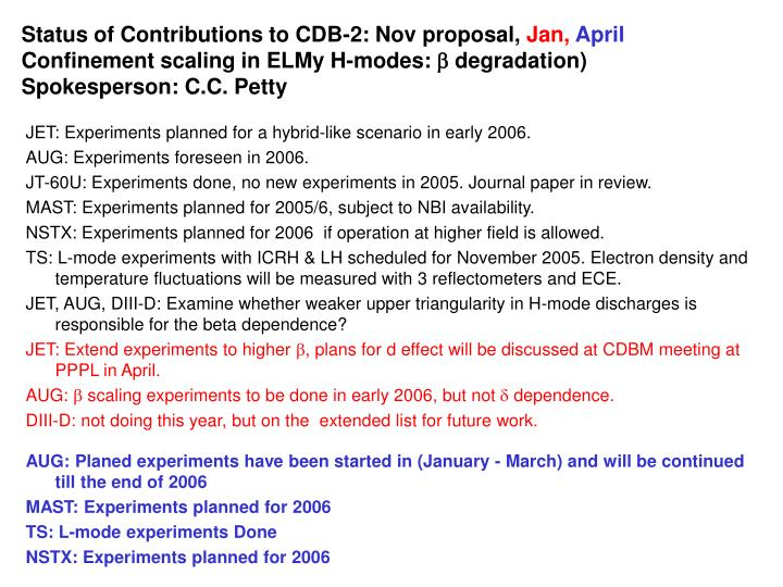 Status of Contributions to CDB-2: