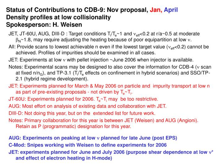 Status of Contributions to CDB-9: