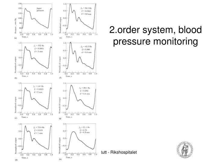 2.order system, blood pressure monitoring