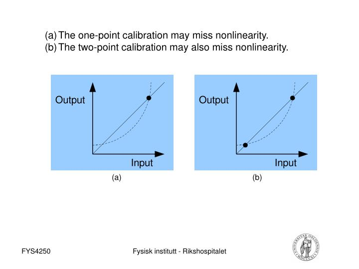 The one-point calibration may miss nonlinearity.