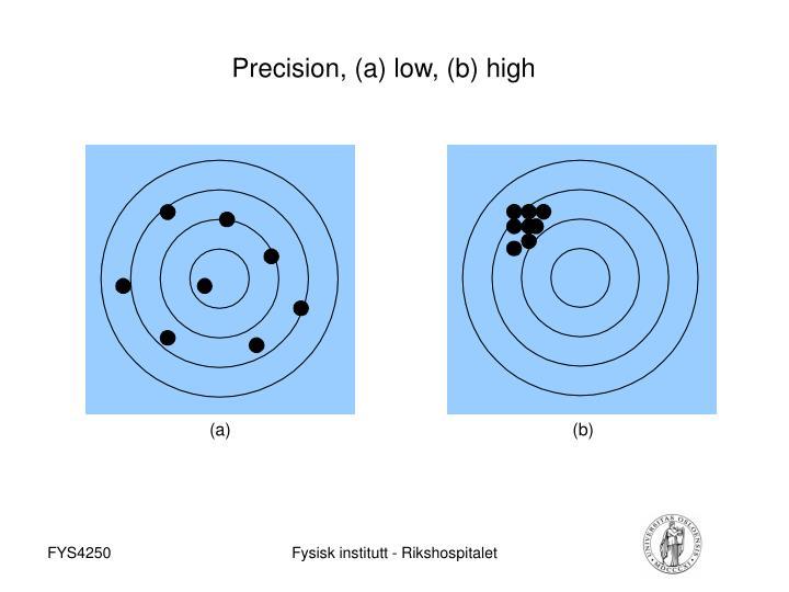Precision, (a) low, (b) high