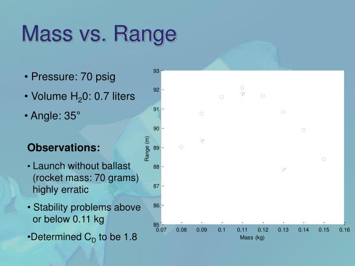 Mass vs. Range