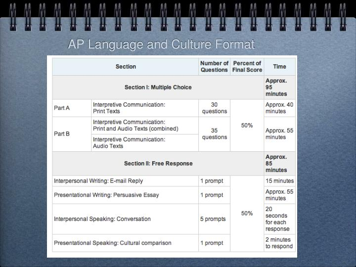 AP Language and Culture Format