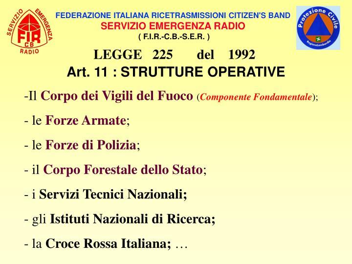 FEDERAZIONE ITALIANA RICETRASMISSIONI CITIZEN'S BAND