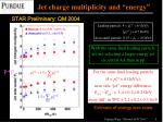jet charge multiplicity and energy