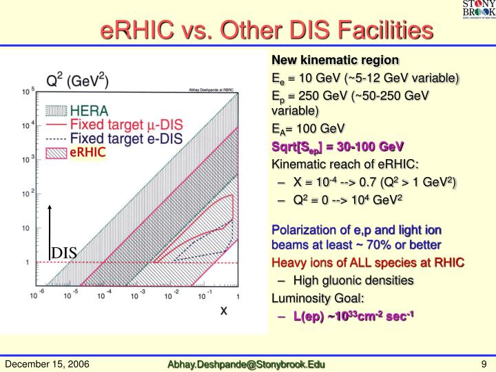 eRHIC vs. Other DIS Facilities